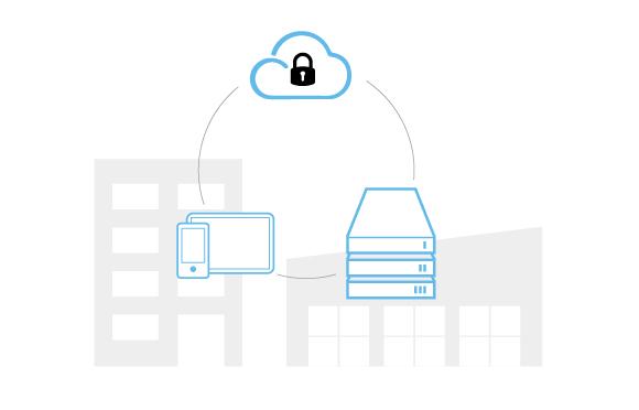 iHaus Smart Building Plattform - Server