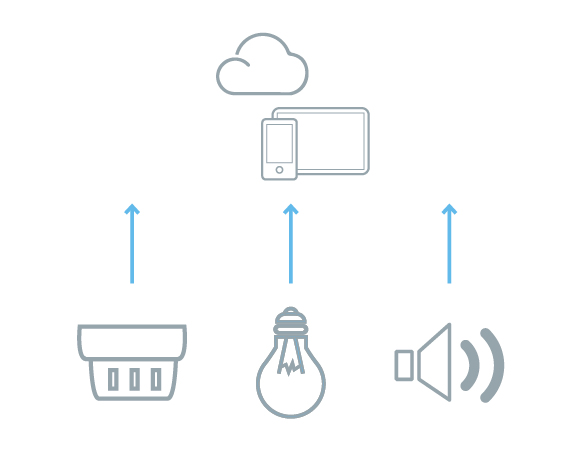 Fast integration of your products into the iHaus IoT platform