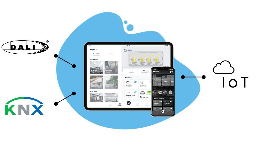 Dali und KNX über die iHaus Plattform verbinden